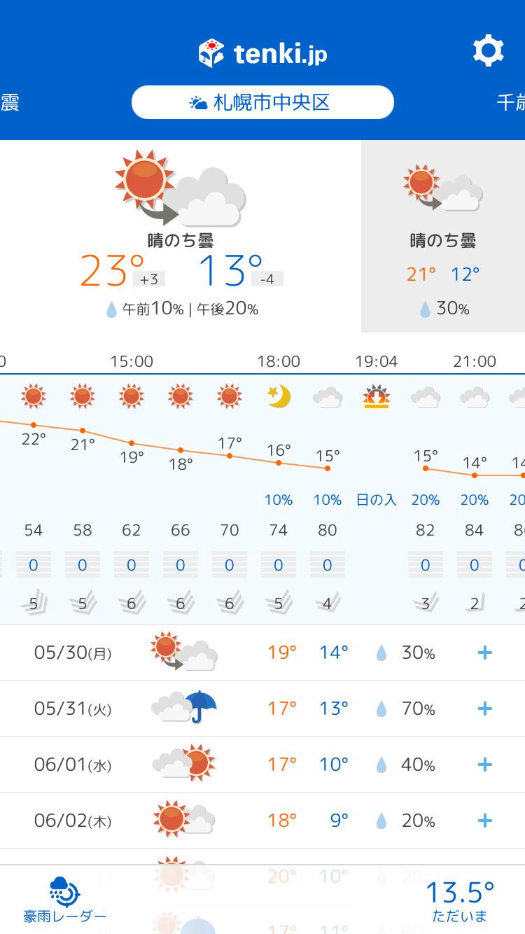 天気予報、どこでチェックしている?